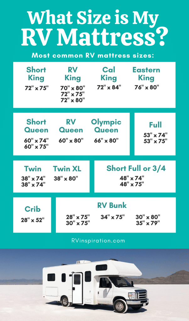 RV Mattress Sizes Infographic